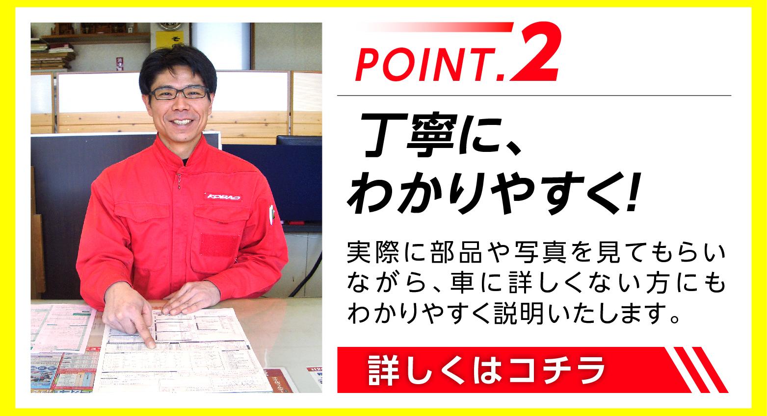 point2_sp